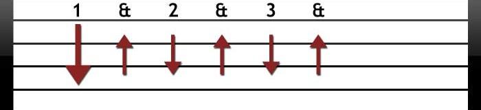 3por3-dedilhado-agudo