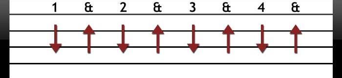 4-dedilhados-para-baixo-e-cima